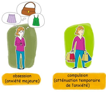 Illustration obsession et compulsion dans le TOC - Par Margot Duvauchelle, psychologue clinicienne sur Amiens